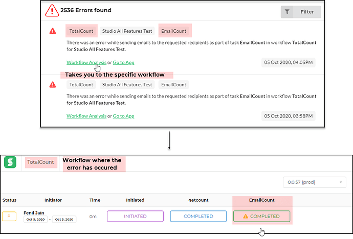 workflow analysis