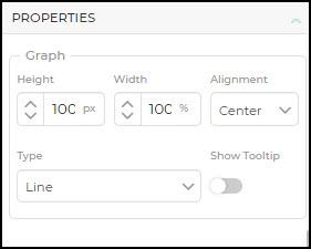 sparkline properties